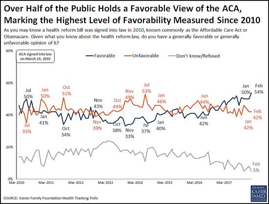 feb-poll-chart-2.png